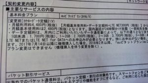 auピタットプラン(カケホ)の料金