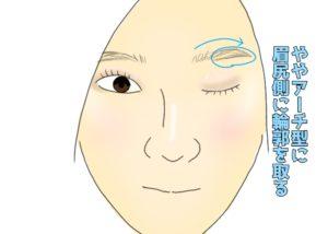 50代の眉毛